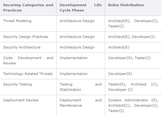 Flipworks Technology - Mobile App Development,Develop for